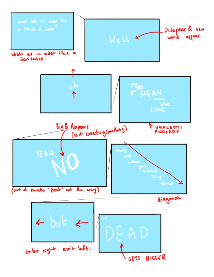 storyboard 1 for words