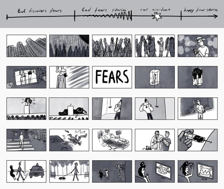 fears1